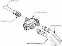 F-конектор схема